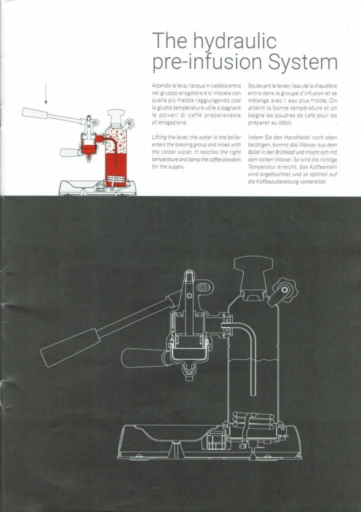 La Pavoni Espresso Lever Machine-6